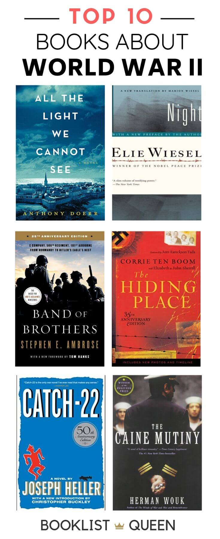 Top 10 World War 2 Books